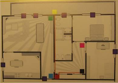 un esempio schematico di impianto antifurto in un appartamento